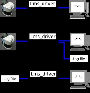lms_driver_usage_2013_1228